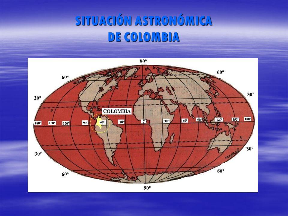 VENTAJAS DE LA SITUACION DE COLOMBIA Colombia está en la zona intertropical.
