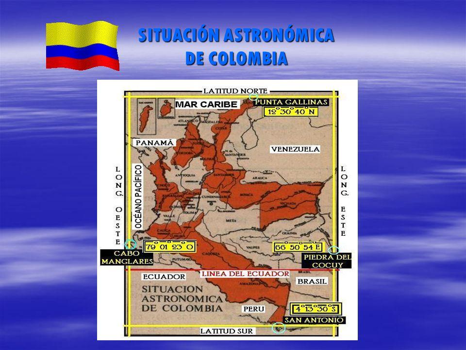 LIMITES GEOGRÁFICOS DE COLOMBIA 1.141.748 km²