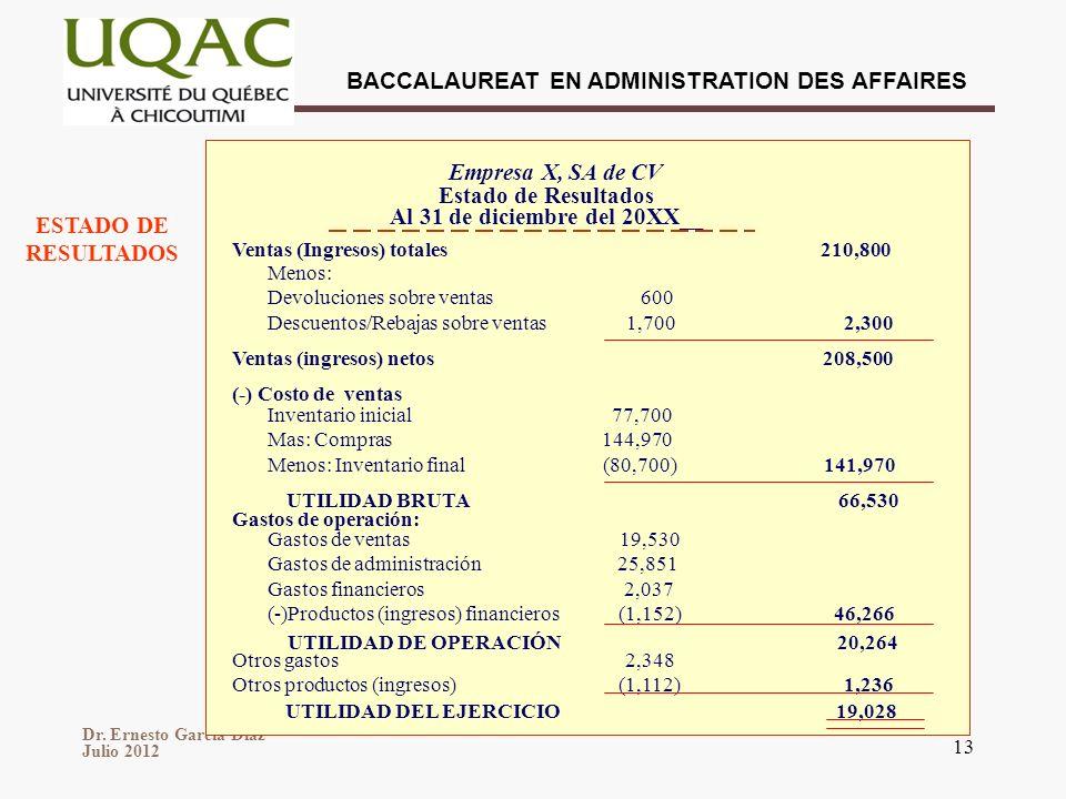 Dr. Ernesto García Díaz Julio 2012 BACCALAUREAT EN ADMINISTRATION DES AFFAIRES 13 Ventas (Ingresos) totales 210,800 Estado de Resultados Empresa X, SA
