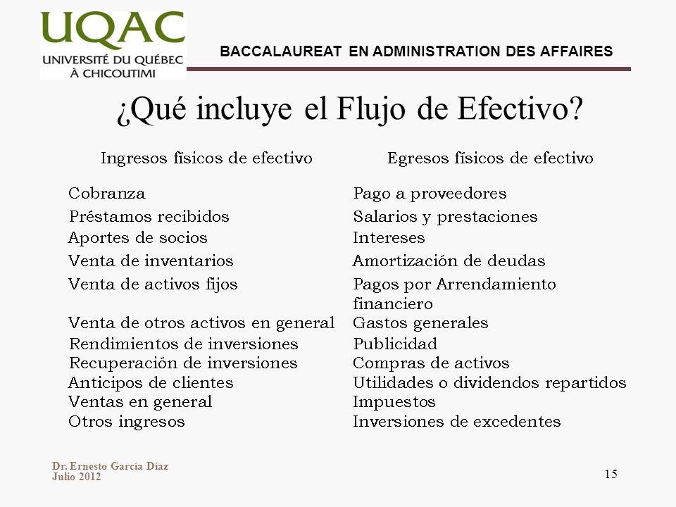 Dr. Ernesto García Díaz Julio 2012 BACCALAUREAT EN ADMINISTRATION DES AFFAIRES 15 ¿Qué incluye el Flujo de Efectivo?