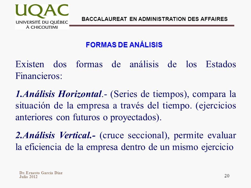 Dr. Ernesto García Díaz Julio 2012 BACCALAUREAT EN ADMINISTRATION DES AFFAIRES 20 FORMAS DE ANÁLISIS Existen dos formas de análisis de los Estados Fin