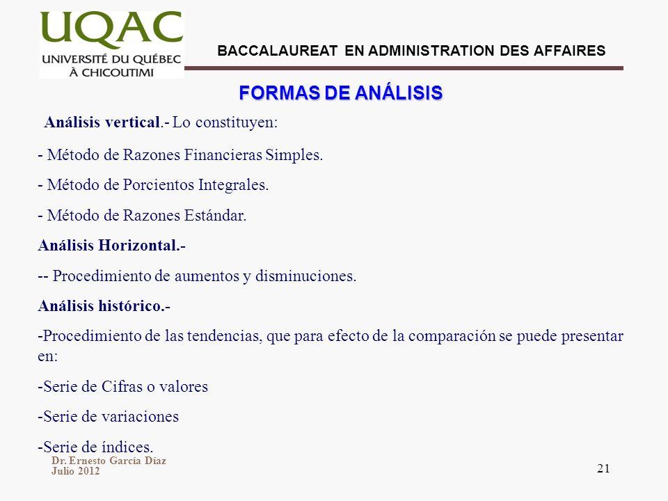 Dr. Ernesto García Díaz Julio 2012 BACCALAUREAT EN ADMINISTRATION DES AFFAIRES 21 Análisis vertical.- Lo constituyen: - Método de Razones Financieras