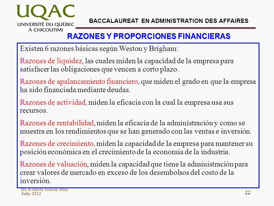 Dr. Ernesto García Díaz Julio 2012 BACCALAUREAT EN ADMINISTRATION DES AFFAIRES 22 Existen 6 razones básicas según Weston y Brigham: Razones de liquide