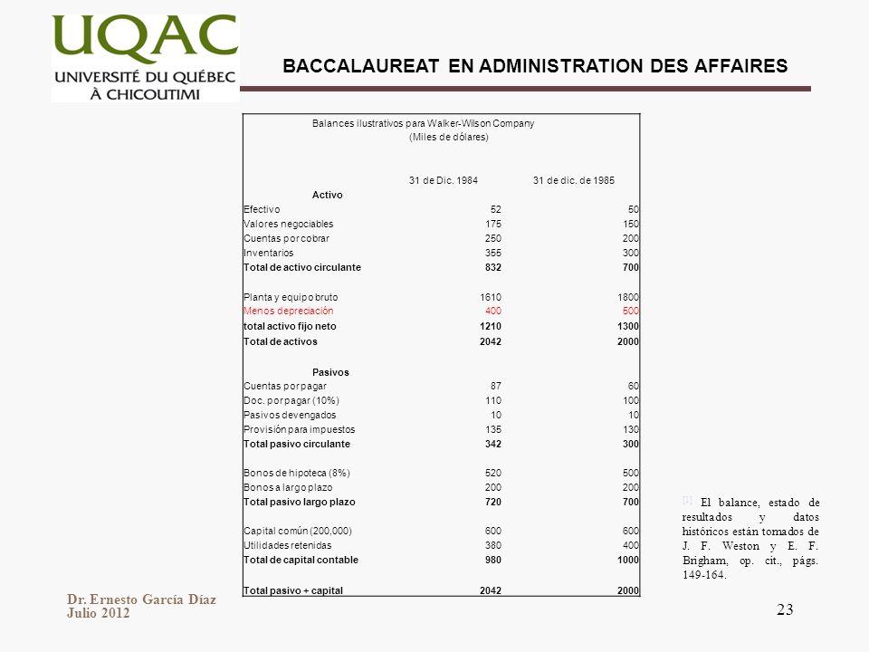 Dr. Ernesto García Díaz Julio 2012 BACCALAUREAT EN ADMINISTRATION DES AFFAIRES 23 [1] El balance, estado de resultados y datos históricos están tomado
