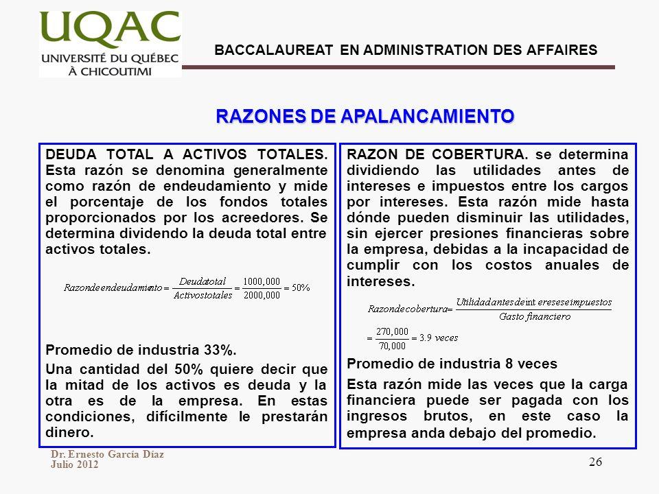 Dr. Ernesto García Díaz Julio 2012 BACCALAUREAT EN ADMINISTRATION DES AFFAIRES 26 DEUDA TOTAL A ACTIVOS TOTALES. Esta razón se denomina generalmente c