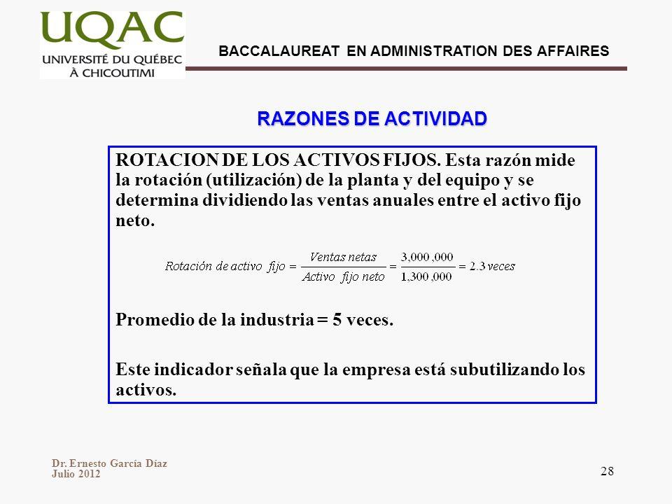 Dr. Ernesto García Díaz Julio 2012 BACCALAUREAT EN ADMINISTRATION DES AFFAIRES 28 RAZONES DE ACTIVIDAD ROTACION DE LOS ACTIVOS FIJOS. Esta razón mide