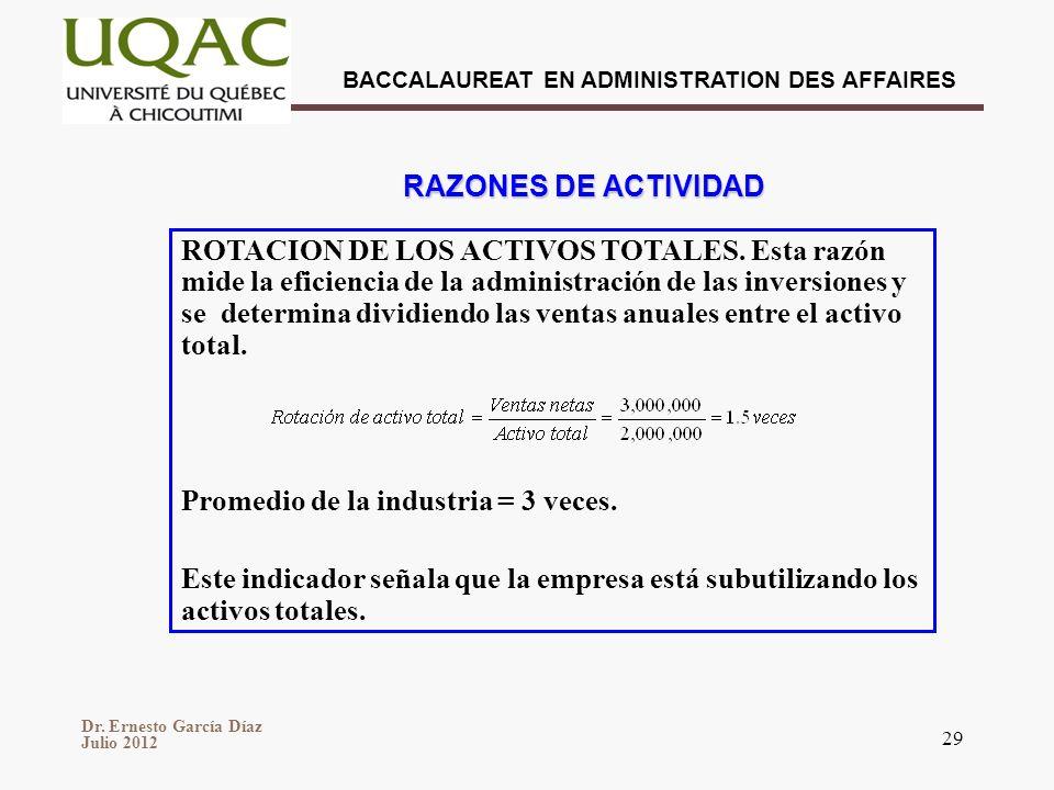 Dr. Ernesto García Díaz Julio 2012 BACCALAUREAT EN ADMINISTRATION DES AFFAIRES 29 RAZONES DE ACTIVIDAD ROTACION DE LOS ACTIVOS TOTALES. Esta razón mid