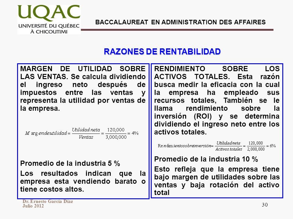 Dr. Ernesto García Díaz Julio 2012 BACCALAUREAT EN ADMINISTRATION DES AFFAIRES 30 MARGEN DE UTILIDAD SOBRE LAS VENTAS. Se calcula dividiendo el ingres