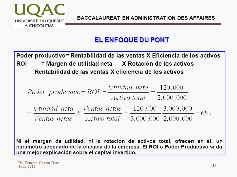 Dr. Ernesto García Díaz Julio 2012 BACCALAUREAT EN ADMINISTRATION DES AFFAIRES 35 EL ENFOQUE DU PONT Poder productivo= Rentabilidad de las ventas X Ef