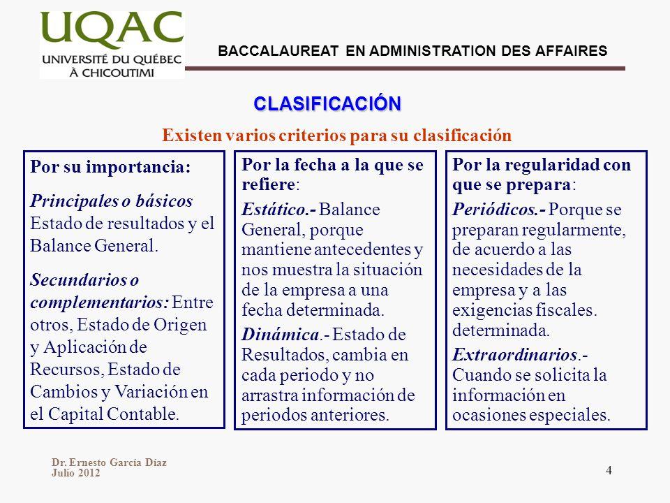 Dr. Ernesto García Díaz Julio 2012 BACCALAUREAT EN ADMINISTRATION DES AFFAIRES 4 CLASIFICACIÓN Existen varios criterios para su clasificación Por su i
