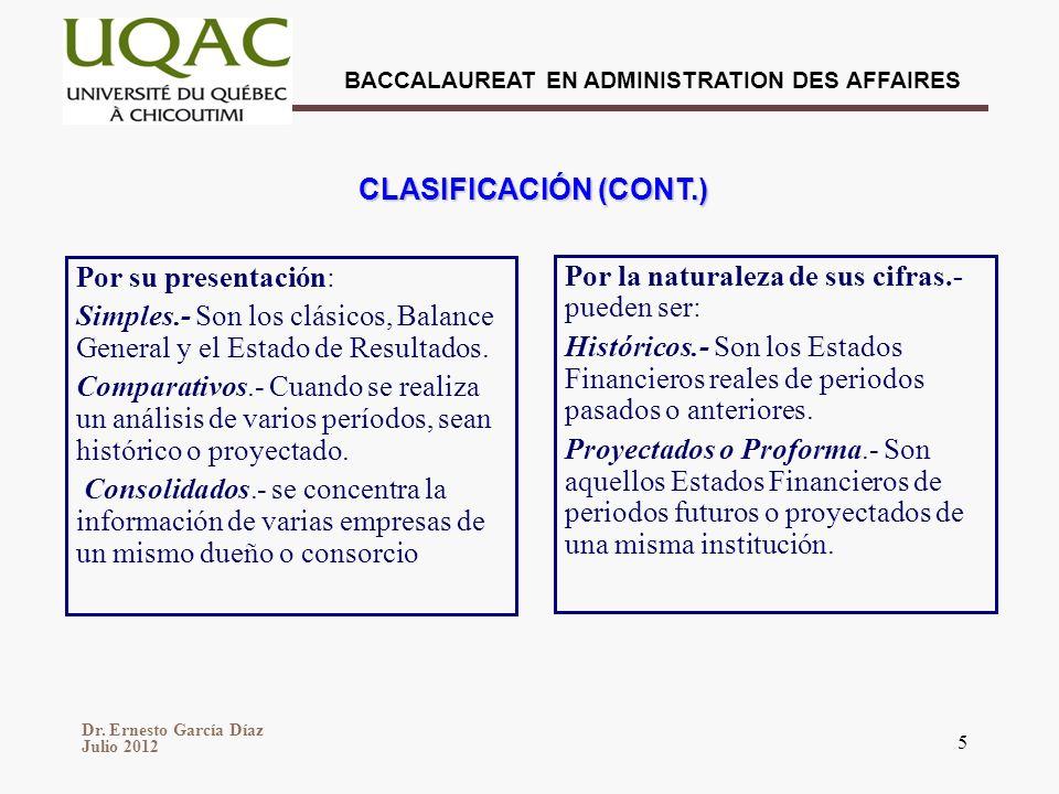 Dr. Ernesto García Díaz Julio 2012 BACCALAUREAT EN ADMINISTRATION DES AFFAIRES 5 CLASIFICACIÓN (CONT.) Por su presentación: Simples.- Son los clásicos
