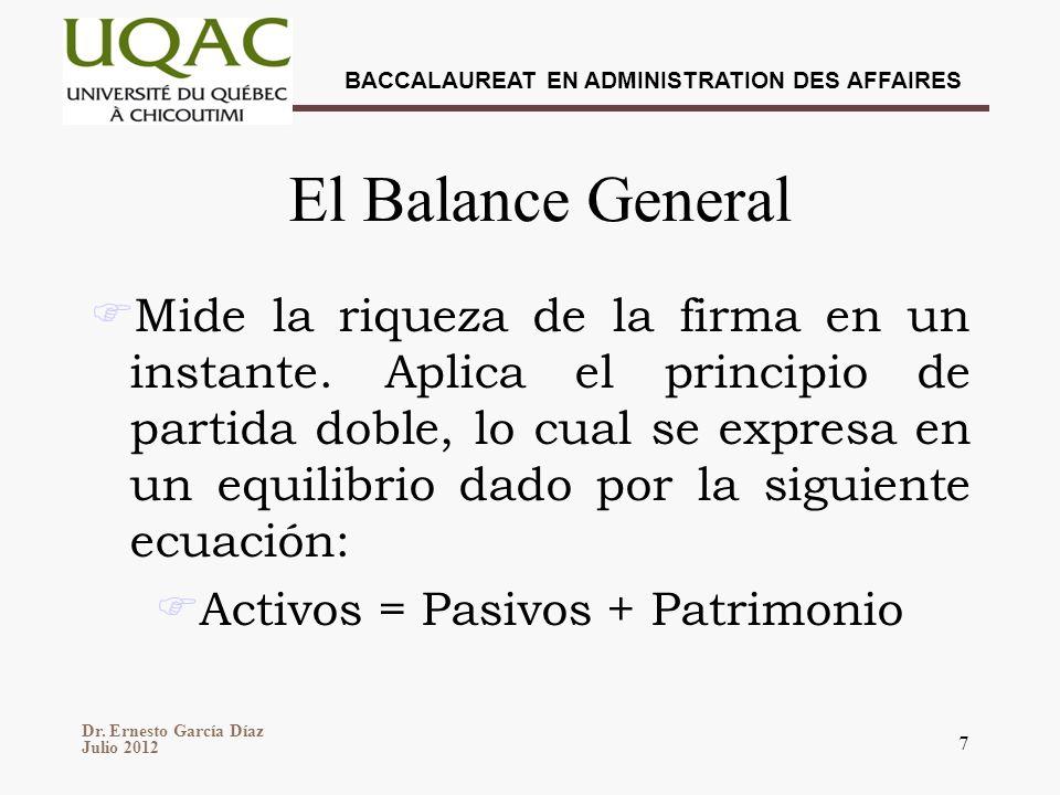 Dr. Ernesto García Díaz Julio 2012 BACCALAUREAT EN ADMINISTRATION DES AFFAIRES 7 El Balance General Mide la riqueza de la firma en un instante. Aplica