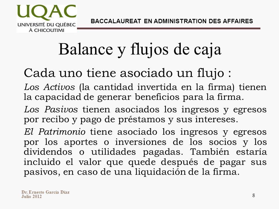 Dr. Ernesto García Díaz Julio 2012 BACCALAUREAT EN ADMINISTRATION DES AFFAIRES 8 Balance y flujos de caja Cada uno tiene asociado un flujo : Los Activ