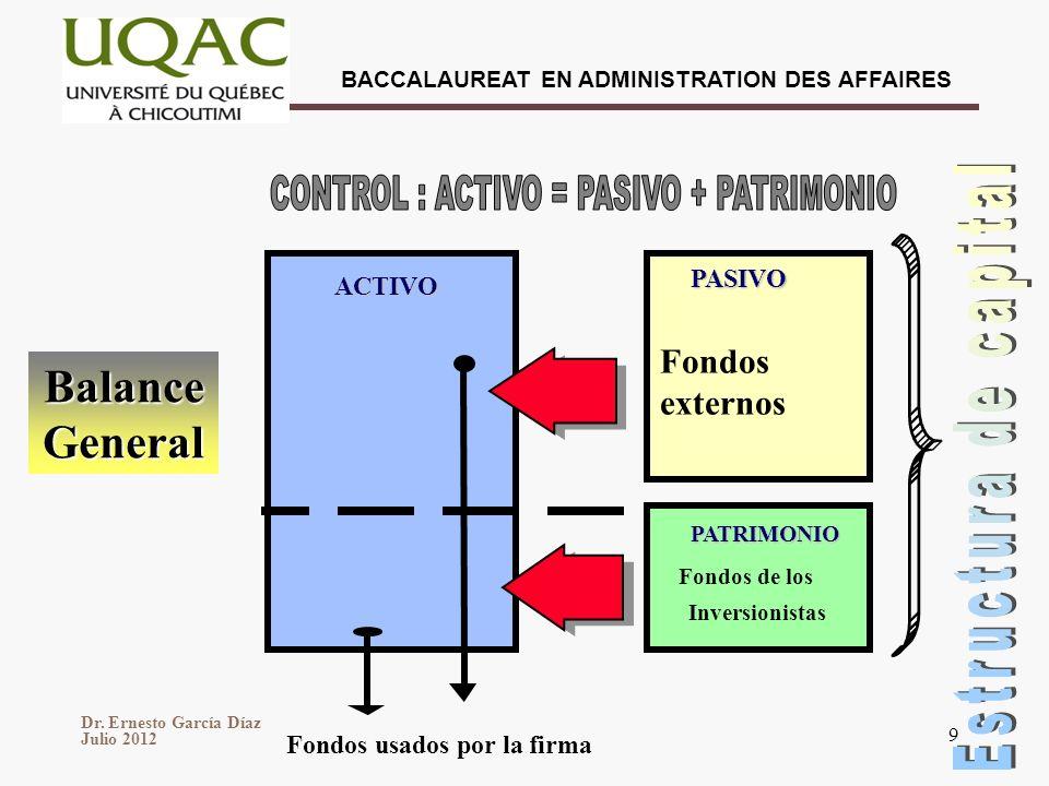 Dr. Ernesto García Díaz Julio 2012 BACCALAUREAT EN ADMINISTRATION DES AFFAIRES 9 Balance General ACTIVO Fondos externos Fondos de los Inversionistas F