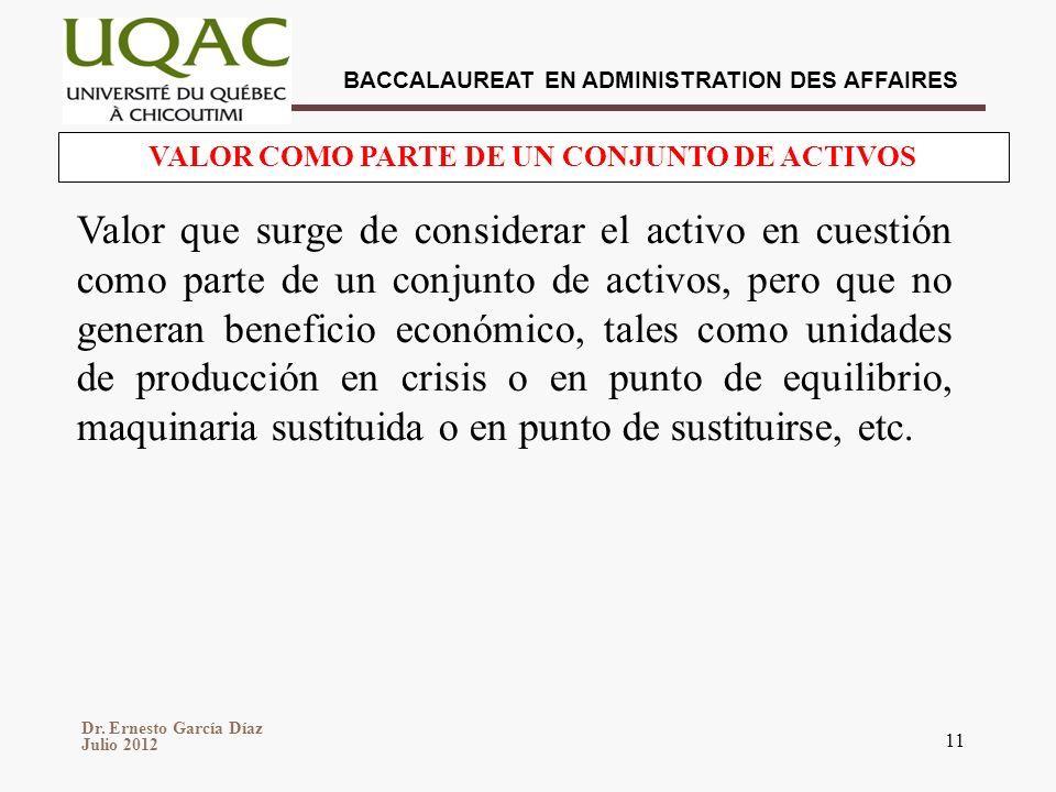 Dr. Ernesto García Díaz Julio 2012 BACCALAUREAT EN ADMINISTRATION DES AFFAIRES 11 VALOR COMO PARTE DE UN CONJUNTO DE ACTIVOS Valor que surge de consid