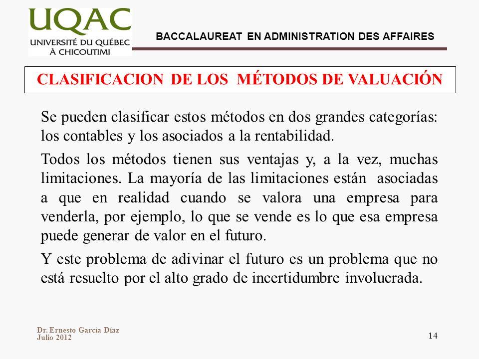 Dr. Ernesto García Díaz Julio 2012 BACCALAUREAT EN ADMINISTRATION DES AFFAIRES 14 CLASIFICACION DE LOS MÉTODOS DE VALUACIÓN Se pueden clasificar estos