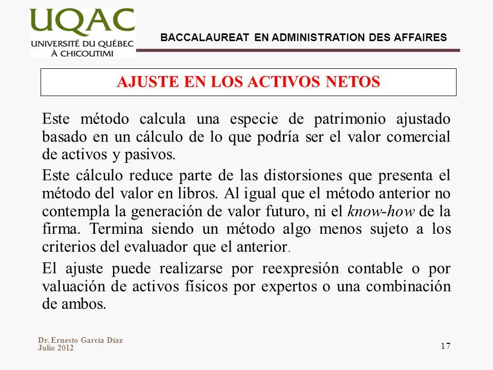 Dr. Ernesto García Díaz Julio 2012 BACCALAUREAT EN ADMINISTRATION DES AFFAIRES 17 Este método calcula una especie de patrimonio ajustado basado en un