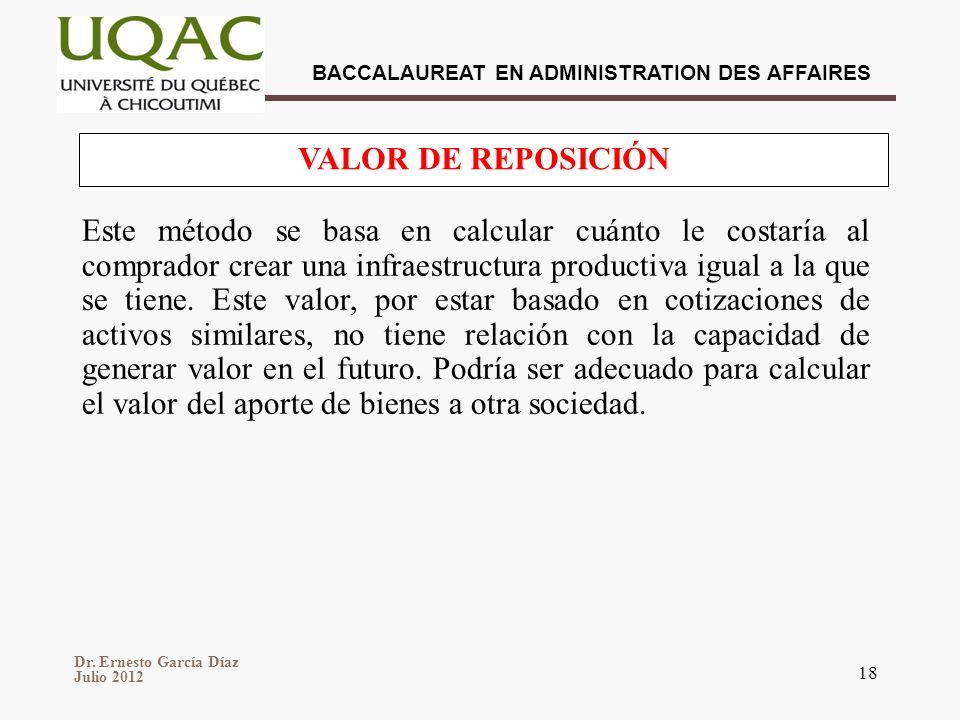 Dr. Ernesto García Díaz Julio 2012 BACCALAUREAT EN ADMINISTRATION DES AFFAIRES 18 Este método se basa en calcular cuánto le costaría al comprador crea