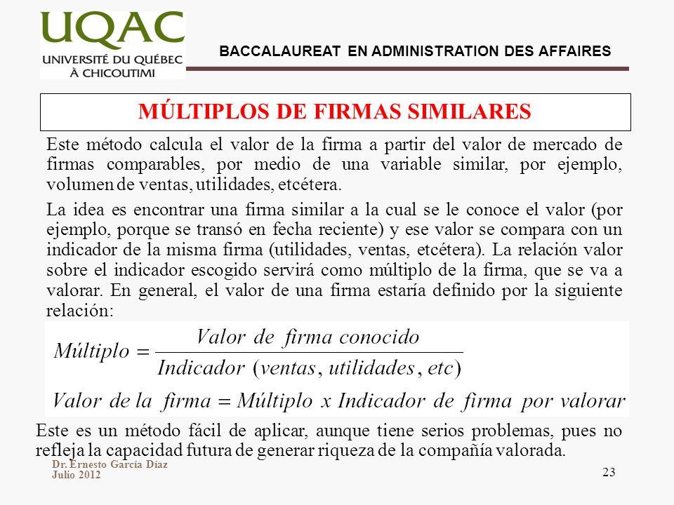 Dr. Ernesto García Díaz Julio 2012 BACCALAUREAT EN ADMINISTRATION DES AFFAIRES 23 Este método calcula el valor de la firma a partir del valor de merca