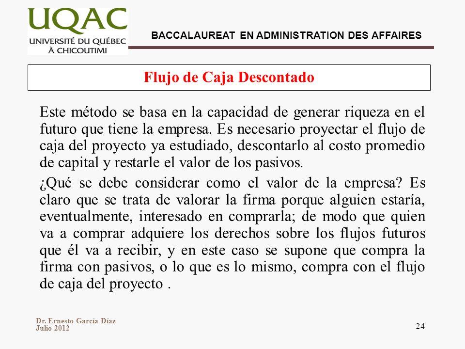 Dr. Ernesto García Díaz Julio 2012 BACCALAUREAT EN ADMINISTRATION DES AFFAIRES 24 Este método se basa en la capacidad de generar riqueza en el futuro