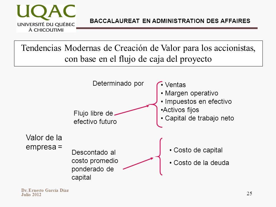 Dr. Ernesto García Díaz Julio 2012 BACCALAUREAT EN ADMINISTRATION DES AFFAIRES 25 Tendencias Modernas de Creación de Valor para los accionistas, con b