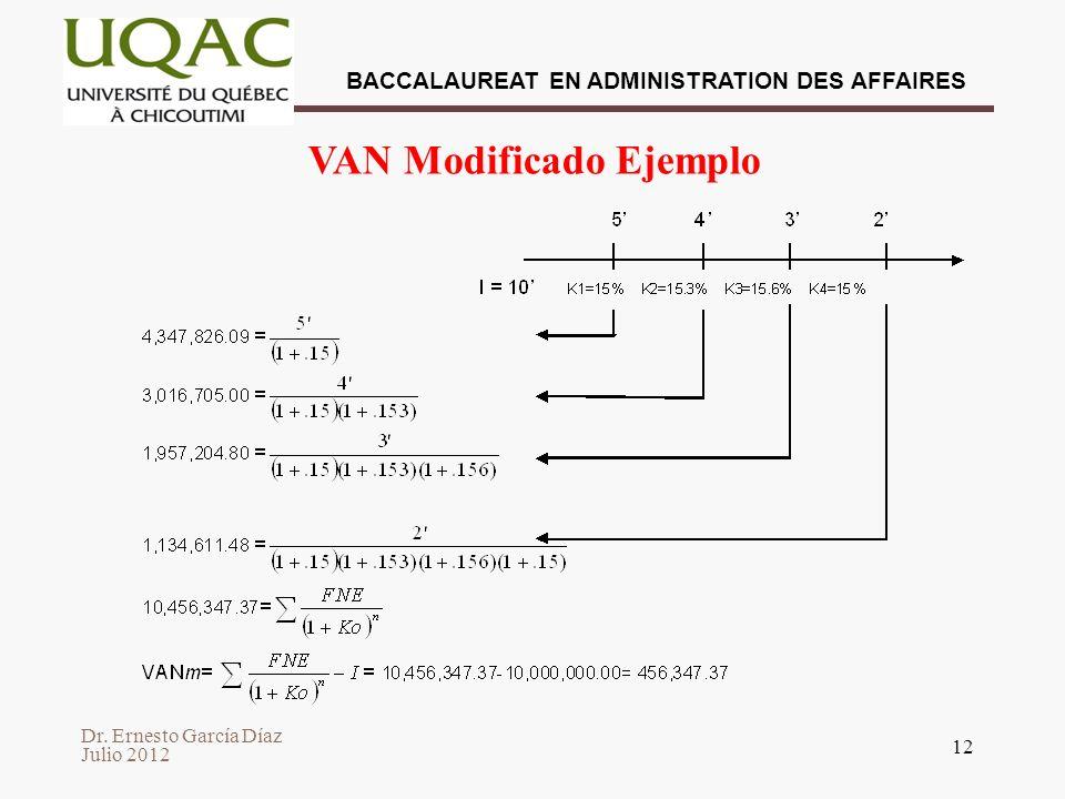 Dr. Ernesto García Díaz Julio 2012 BACCALAUREAT EN ADMINISTRATION DES AFFAIRES 12 VAN Modificado Ejemplo