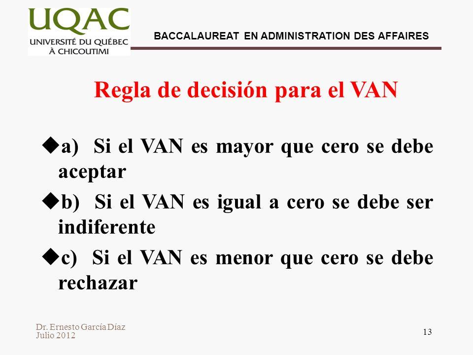 Dr. Ernesto García Díaz Julio 2012 BACCALAUREAT EN ADMINISTRATION DES AFFAIRES 13 Regla de decisión para el VAN a) Si el VAN es mayor que cero se debe