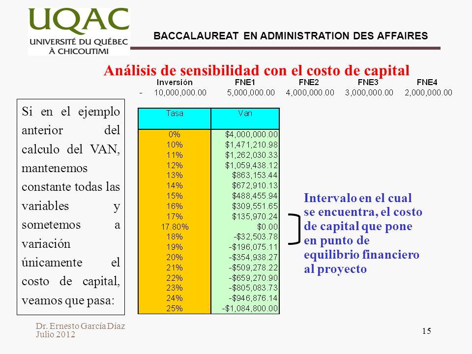 Dr. Ernesto García Díaz Julio 2012 BACCALAUREAT EN ADMINISTRATION DES AFFAIRES 15 Análisis de sensibilidad con el costo de capital Si en el ejemplo an