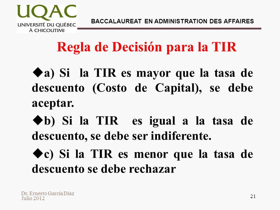Dr. Ernesto García Díaz Julio 2012 BACCALAUREAT EN ADMINISTRATION DES AFFAIRES 21 Regla de Decisión para la TIR a) Si la TIR es mayor que la tasa de d