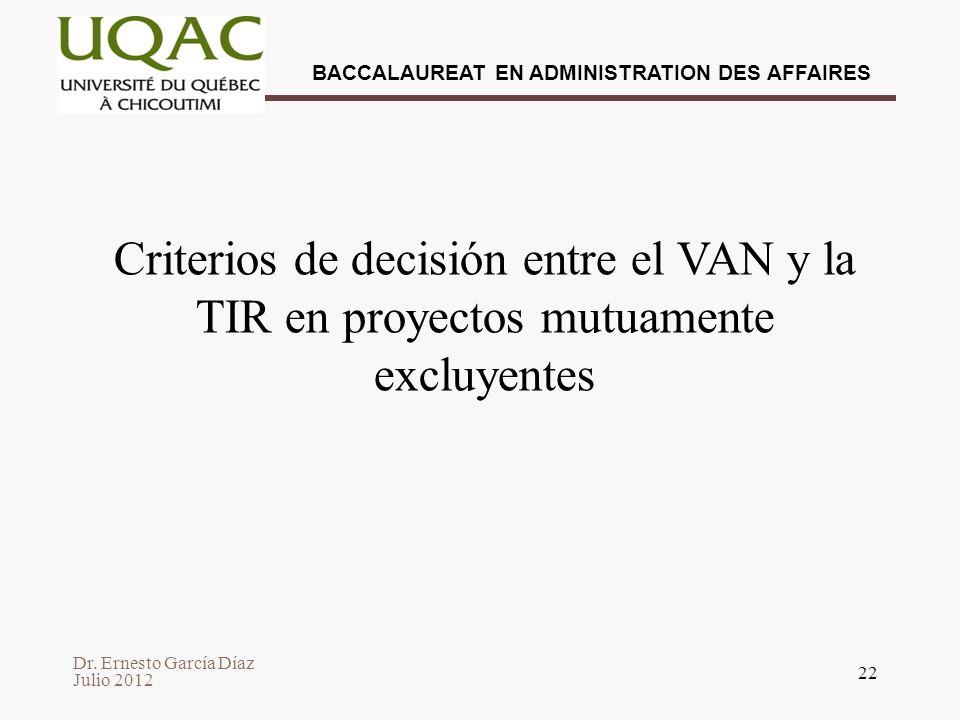 Dr. Ernesto García Díaz Julio 2012 BACCALAUREAT EN ADMINISTRATION DES AFFAIRES 22 Criterios de decisión entre el VAN y la TIR en proyectos mutuamente