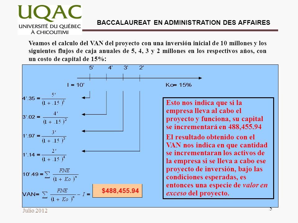 Dr. Ernesto García Díaz Julio 2012 BACCALAUREAT EN ADMINISTRATION DES AFFAIRES 5 Veamos el calculo del VAN del proyecto con una inversión inicial de 1