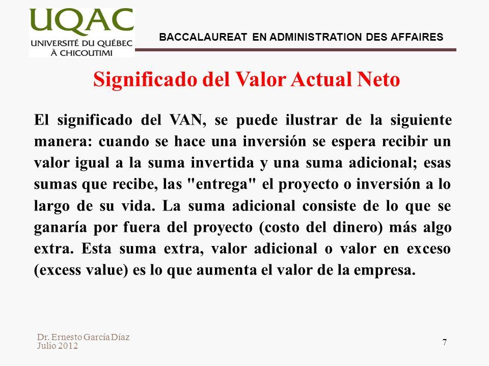 Dr. Ernesto García Díaz Julio 2012 BACCALAUREAT EN ADMINISTRATION DES AFFAIRES 7 Significado del Valor Actual Neto El significado del VAN, se puede il