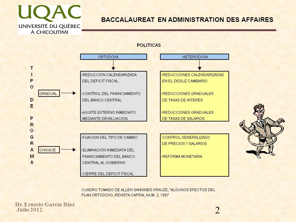 BACCALAUREAT EN ADMINISTRATION DES AFFAIRES Dr. Ernesto García Díaz Julio 2012 3