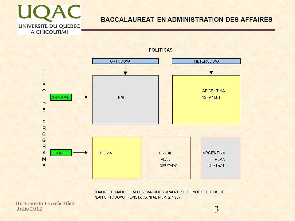 BACCALAUREAT EN ADMINISTRATION DES AFFAIRES Dr. Ernesto García Díaz Julio 2012 4