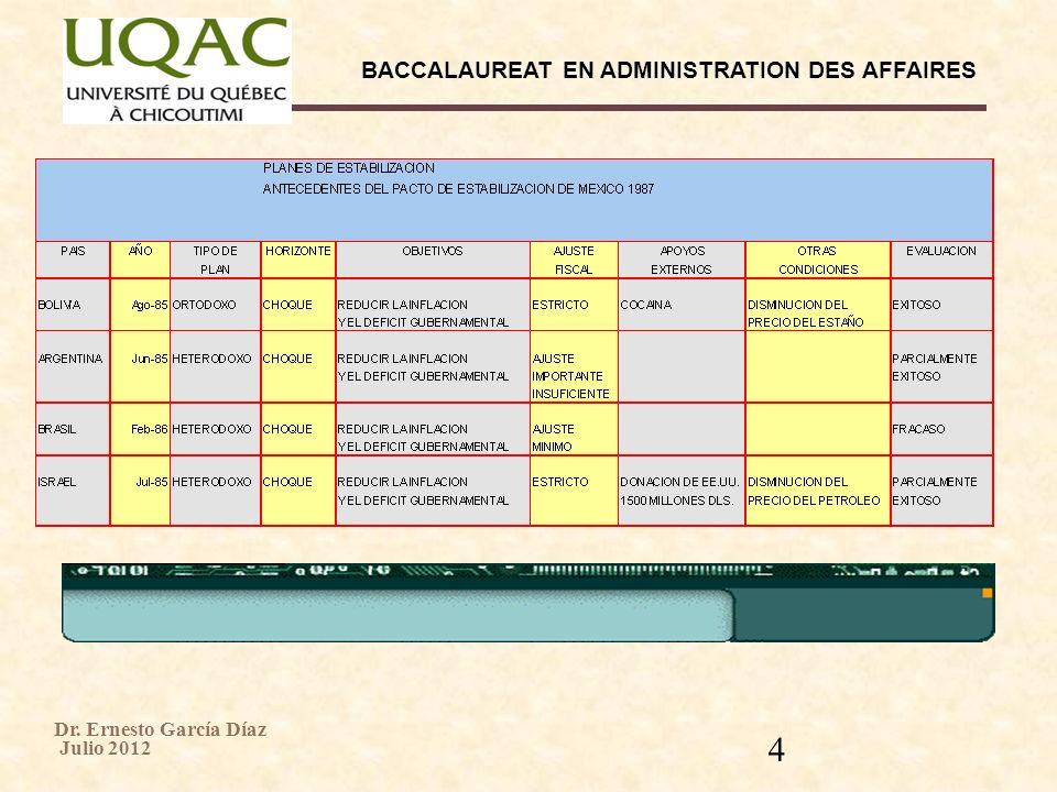 BACCALAUREAT EN ADMINISTRATION DES AFFAIRES Dr. Ernesto García Díaz Julio 2012 5
