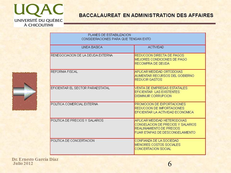 BACCALAUREAT EN ADMINISTRATION DES AFFAIRES Dr. Ernesto García Díaz Julio 2012 6