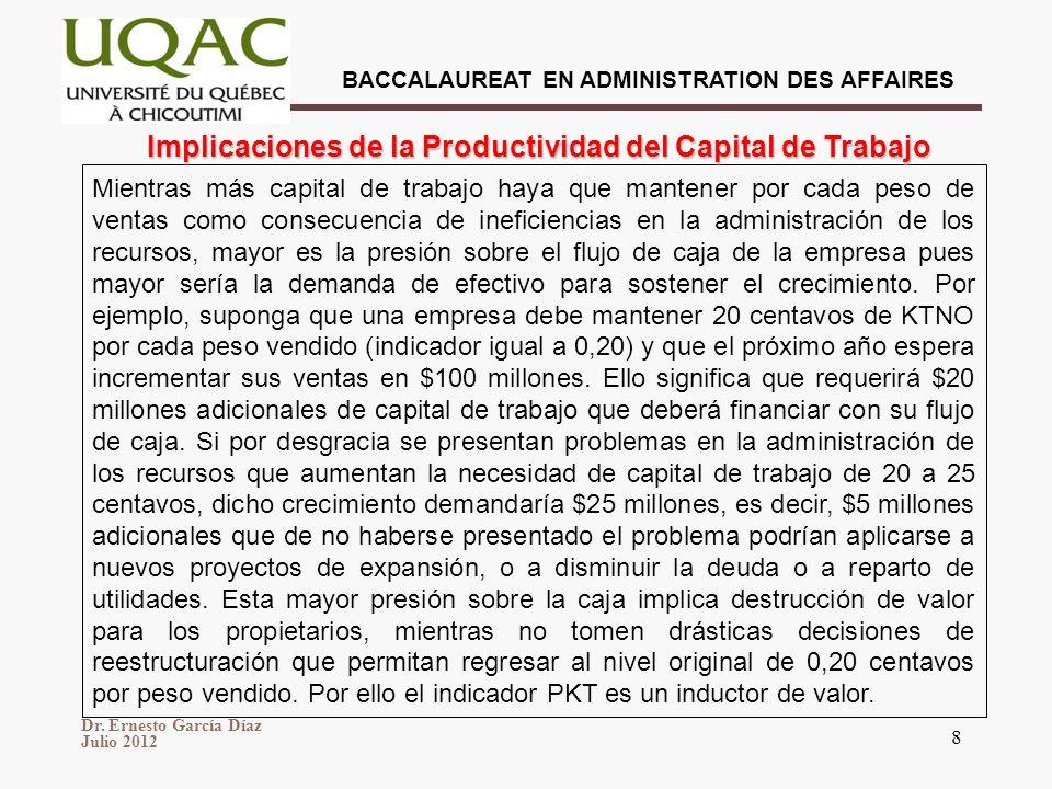 BACCALAUREAT EN ADMINISTRATION DES AFFAIRES Dr. Ernesto García Díaz Julio 2012 8 Mientras más capital de trabajo haya que mantener por cada peso de ve