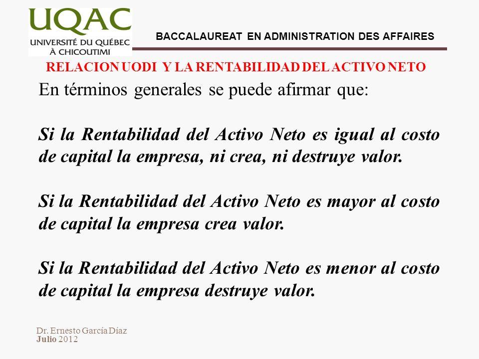 Dr. Ernesto García Díaz Julio 2012 BACCALAUREAT EN ADMINISTRATION DES AFFAIRES RELACION UODI Y LA RENTABILIDAD DEL ACTIVO NETO En términos generales s