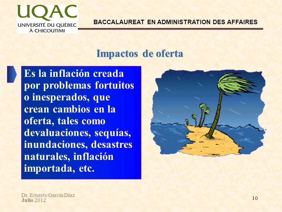 Dr. Ernesto García Díaz Julio 2012 BACCALAUREAT EN ADMINISTRATION DES AFFAIRES 10 Impactos de oferta Es la inflación creada por problemas fortuitos o