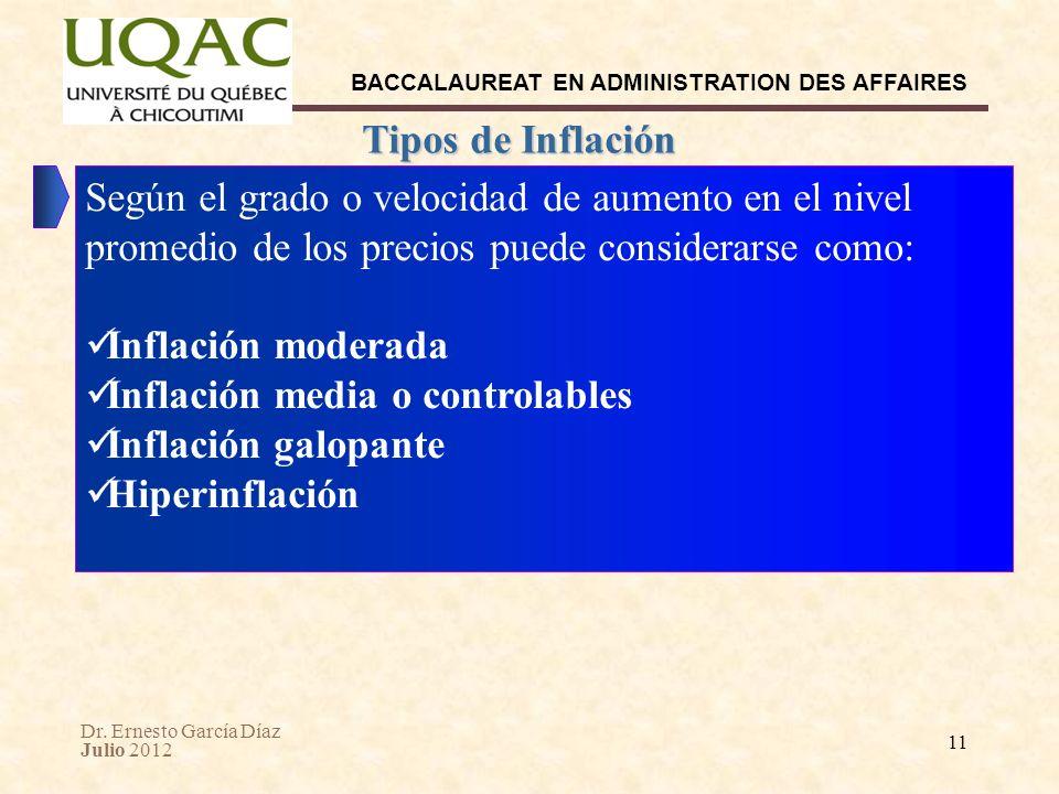 Dr. Ernesto García Díaz Julio 2012 BACCALAUREAT EN ADMINISTRATION DES AFFAIRES 11 Tipos de Inflación Según el grado o velocidad de aumento en el nivel