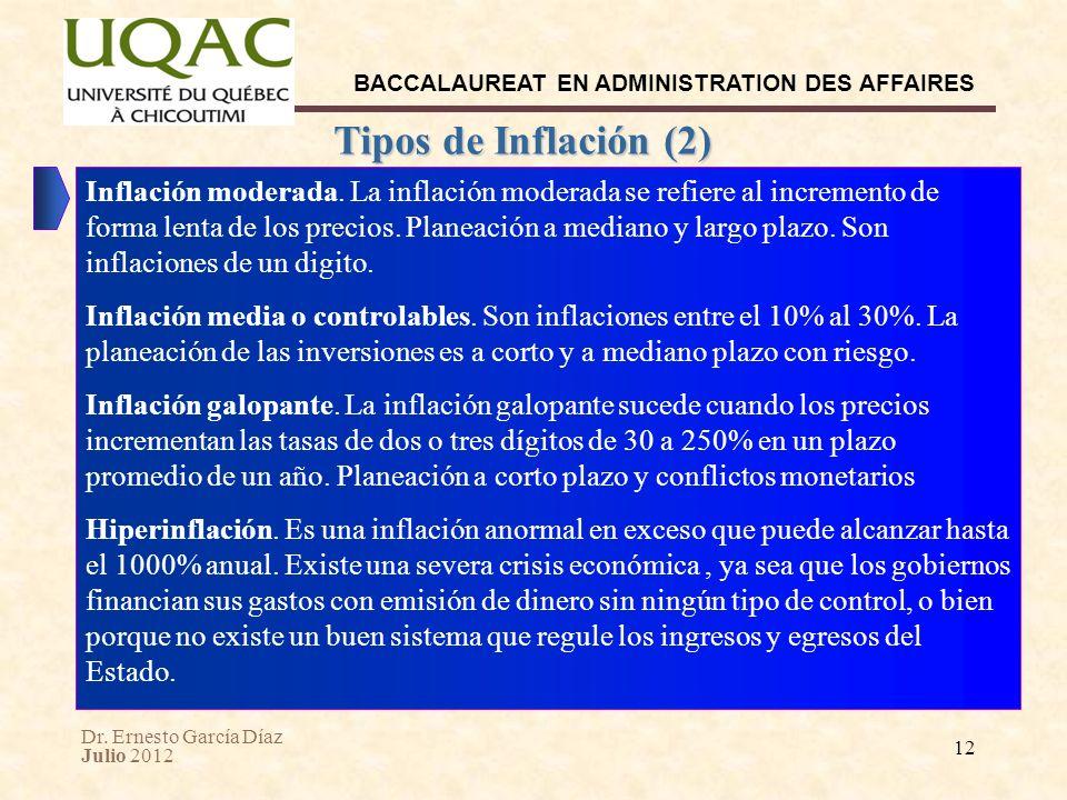 Dr. Ernesto García Díaz Julio 2012 BACCALAUREAT EN ADMINISTRATION DES AFFAIRES 12 Tipos de Inflación (2) Inflación moderada. La inflación moderada se