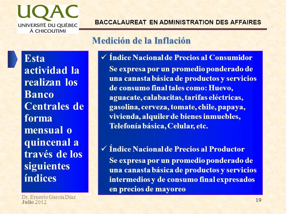 Dr. Ernesto García Díaz Julio 2012 BACCALAUREAT EN ADMINISTRATION DES AFFAIRES 19 Medición de la Inflación Índice Nacional de Precios al Consumidor Se