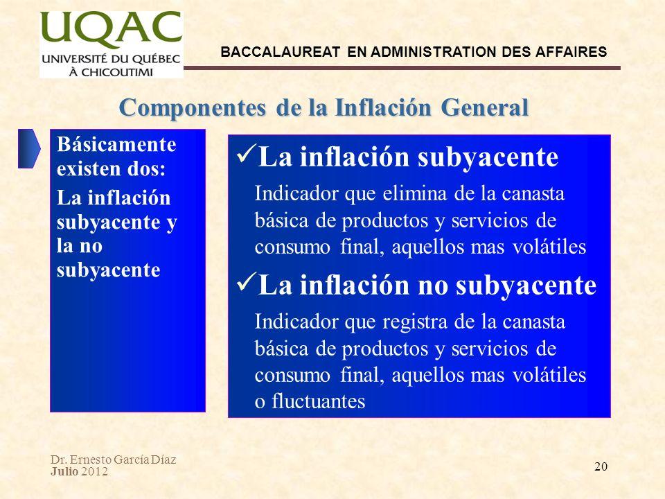 Dr. Ernesto García Díaz Julio 2012 BACCALAUREAT EN ADMINISTRATION DES AFFAIRES 20 Componentes de la Inflación General La inflación subyacente Indicado