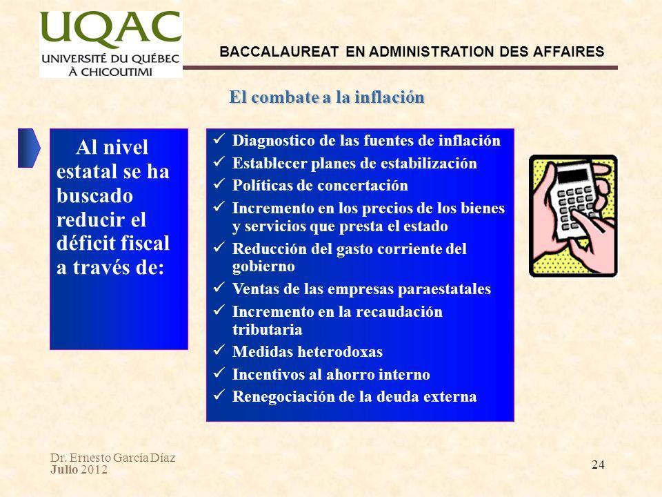 Dr. Ernesto García Díaz Julio 2012 BACCALAUREAT EN ADMINISTRATION DES AFFAIRES 24 El combate a la inflación Al nivel estatal se ha buscado reducir el