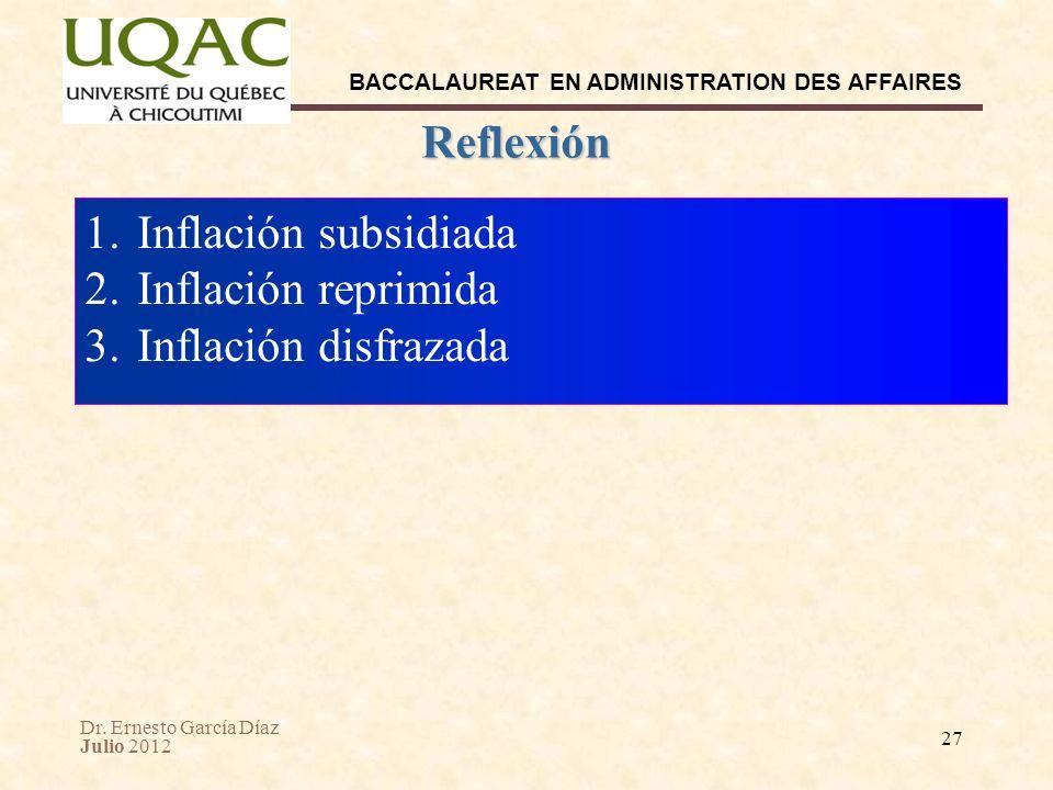 Dr. Ernesto García Díaz Julio 2012 BACCALAUREAT EN ADMINISTRATION DES AFFAIRES 27 Reflexión 1.Inflación subsidiada 2.Inflación reprimida 3.Inflación d
