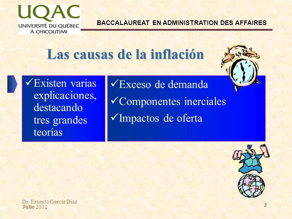Dr. Ernesto García Díaz Julio 2012 BACCALAUREAT EN ADMINISTRATION DES AFFAIRES 3 Las causas de la inflación Exceso de demanda Componentes inerciales I