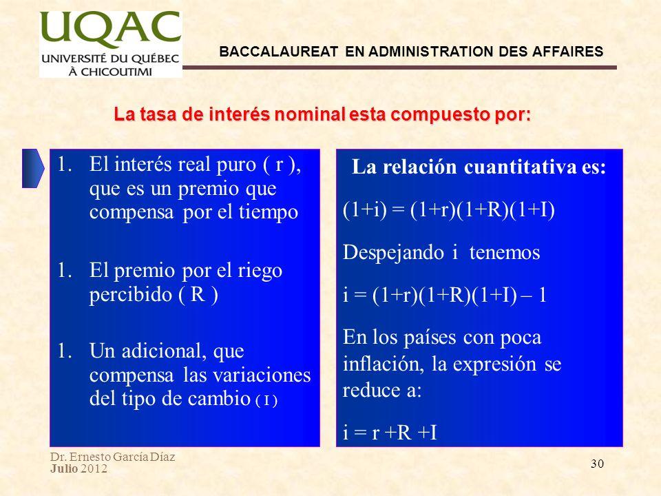 Dr. Ernesto García Díaz Julio 2012 BACCALAUREAT EN ADMINISTRATION DES AFFAIRES 30 La tasa de interés nominal esta compuesto por: La relación cuantitat