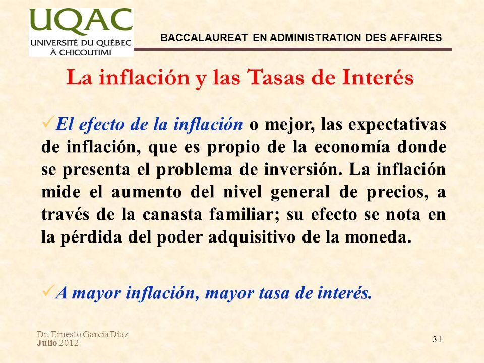 Dr. Ernesto García Díaz Julio 2012 BACCALAUREAT EN ADMINISTRATION DES AFFAIRES 31 El efecto de la inflación o mejor, las expectativas de inflación, qu