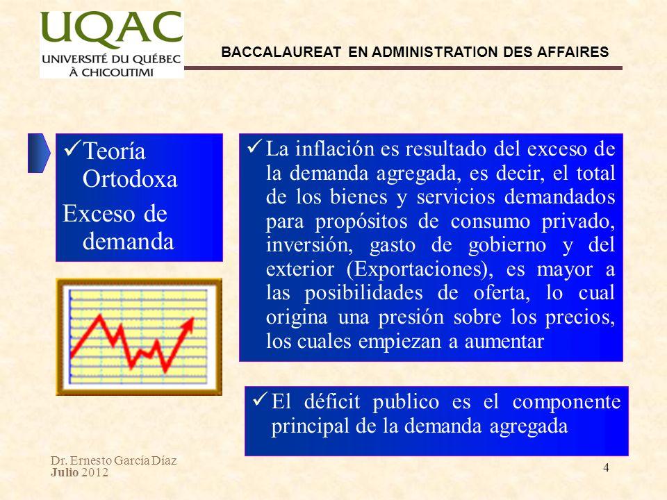 Dr. Ernesto García Díaz Julio 2012 BACCALAUREAT EN ADMINISTRATION DES AFFAIRES 4 La inflación es resultado del exceso de la demanda agregada, es decir