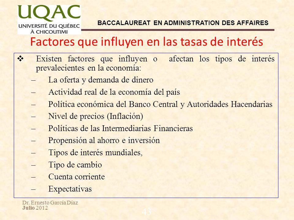 Dr. Ernesto García Díaz Julio 2012 BACCALAUREAT EN ADMINISTRATION DES AFFAIRES 43 Existen factores que influyen o afectan los tipos de interés prevale